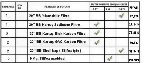 20-İnch-BB-ikili-bina-girişi-filtre-sistemi1