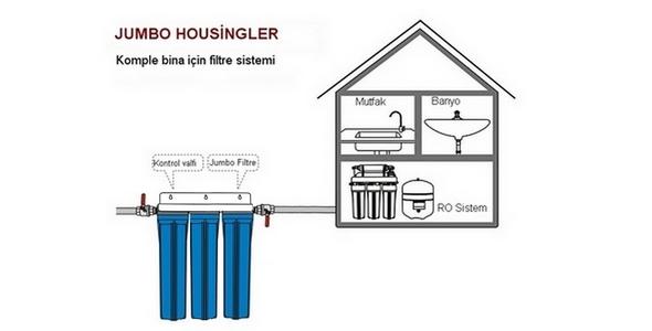 Bina girişi Jumbo Bigblue filtre sistemli yumuşatma ve filtrasyon sistemleri