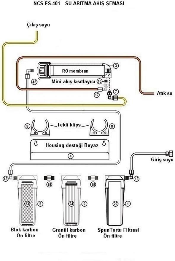 NCS FS-401Akvaryum tipi su arıtma cihazı akış şeması