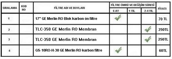 GE Merlin su arıtma cihazı filtre ömrü ve fiyatları listesi-0