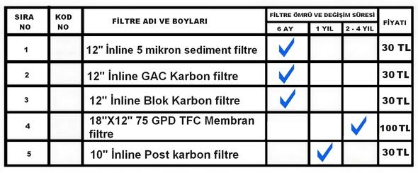 NCS-EW-500-Su-arıtma-cihazı-FİLTRE-ÖMRÜ-VE-FİYATLARI-2