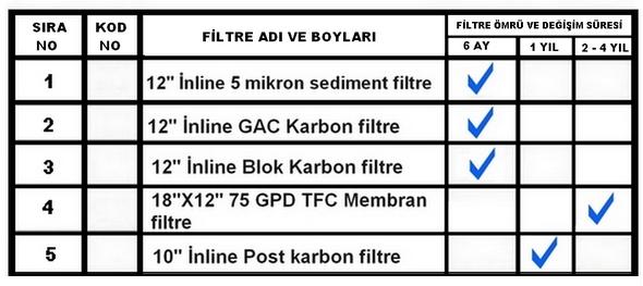 NCS GALAXY ROP SU ARITMA FİLTRE ÖMRÜ VE DEĞİŞİMİ